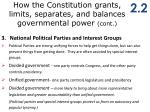 how the constitution grants limits separates and balances governmental power cont1