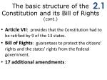 t he basic structure of the constitution and its bill of rights cont1