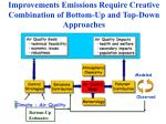 improvements emissions require creative combination of bottom up and top down approaches