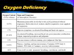 oxygen deficiency1