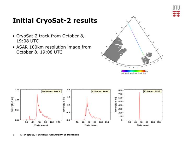 initial cryosat 2 results n.