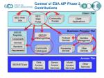 context of esa aip phase 2 contributions