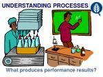 understanding processes