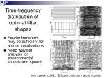 time frequency distribution of optimal filter shapes
