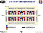 generic pca microarchitecture