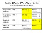 acid base parameters the problem chemical is in yellow