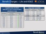 benefit changes life and ad d2