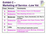 exhibit c marketing of service low vol