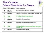 there s hope future directions for cases