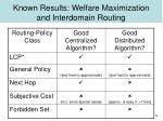 known results welfare maximization and interdomain routing