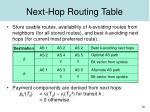 next hop routing table