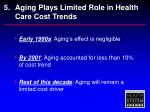 5 aging plays limited role in health care cost trends