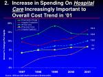 increase in spending on hospital care increasingly important to overall cost trend in 01