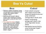 bea vs cukai