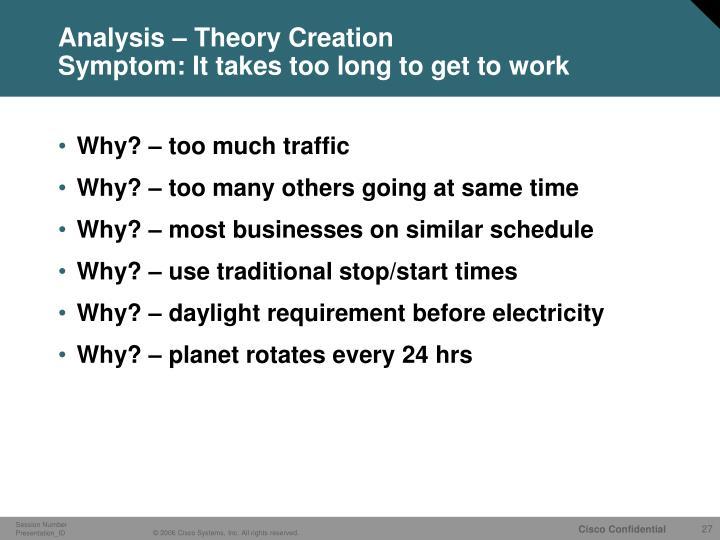 Analysis – Theory Creation