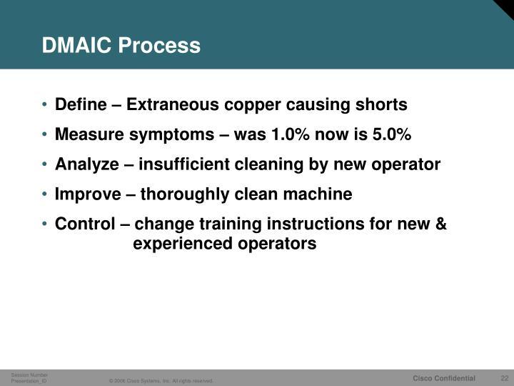 DMAIC Process