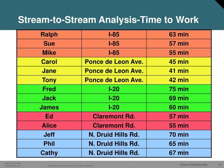 Stream-to-Stream Analysis-Time to Work