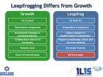 leapfrogging differs from growth