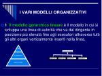 i vari modelli organizzativi