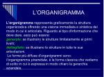 l organigramma
