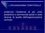 l organigramma territoriale
