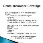 dental insurance coverage1
