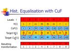 hist equalisation with cuf1
