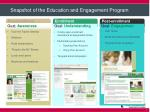 snapshot of the education and engagement program
