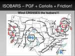 isobars pgf coriolis friction