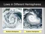 lows in different hemispheres