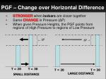 pgf change over horizontal difference