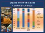 expand intermediate and consumer oriented1