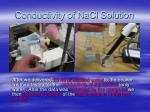 conductivity of nacl solution