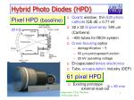 hybrid photo diodes hpd