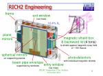 rich2 engineering