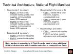 technical architecture notional flight manifest