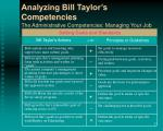 analyzing bill taylor s competencies the administrative competencies managing your job1