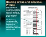 reading group and individual profiles