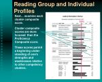 reading group and individual profiles1