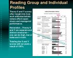 reading group and individual profiles3