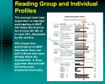 reading group and individual profiles5