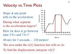 velocity vs time plots1