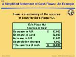 a simplified statement of cash flows an example2