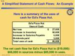 a simplified statement of cash flows an example3