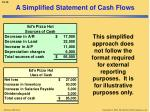 a simplified statement of cash flows