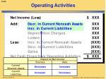 operating activities2