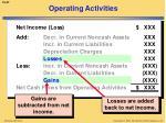 operating activities5
