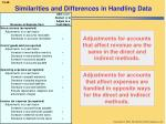 similarities and differences in handling data