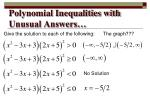 polynomial inequalities with unusual answers1