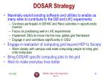 dosar strategy